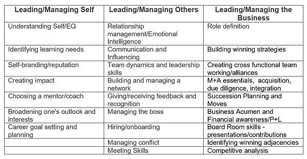 Career training table.jpg