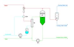 Forced Circulation Evaporator Zorlamalı Sirkülasyonlu Evaporatör