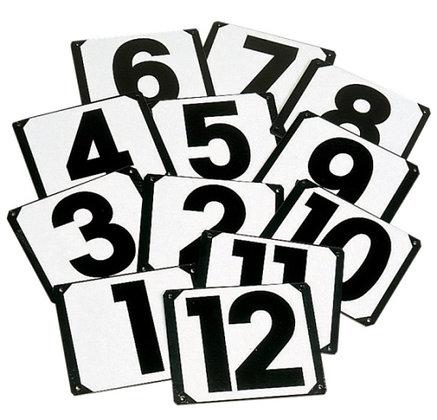 Nummer für Wand