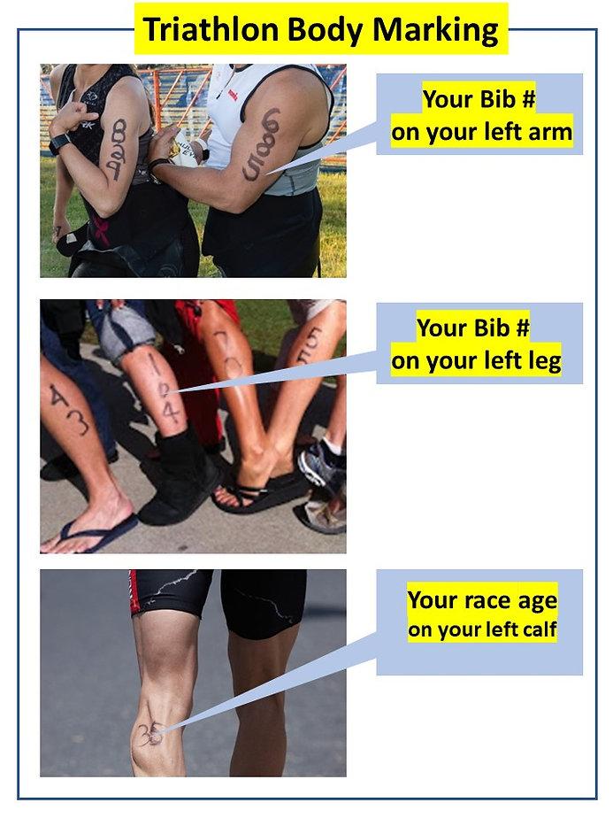 triathlon body marking how to NOT USAT R