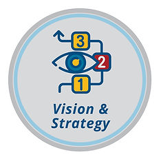 Vision _ Strategy - Growbiz Learning - W