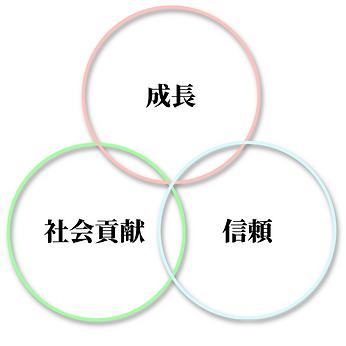 企業理念.PNG