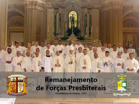 REMANEJAMENTO DE FORÇAS PRESBITERAIS - 2021