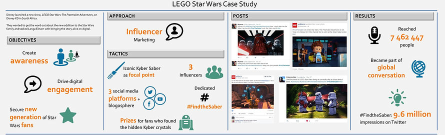 LEGO Star Wars - Case study-page-001.jpg