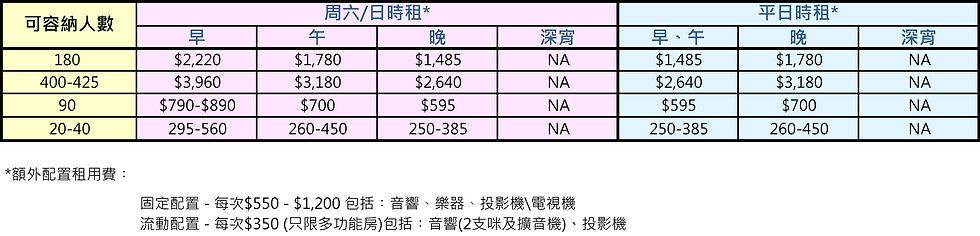 20210624 八福匯散租價目表_廣告用(中)_2F.jpg