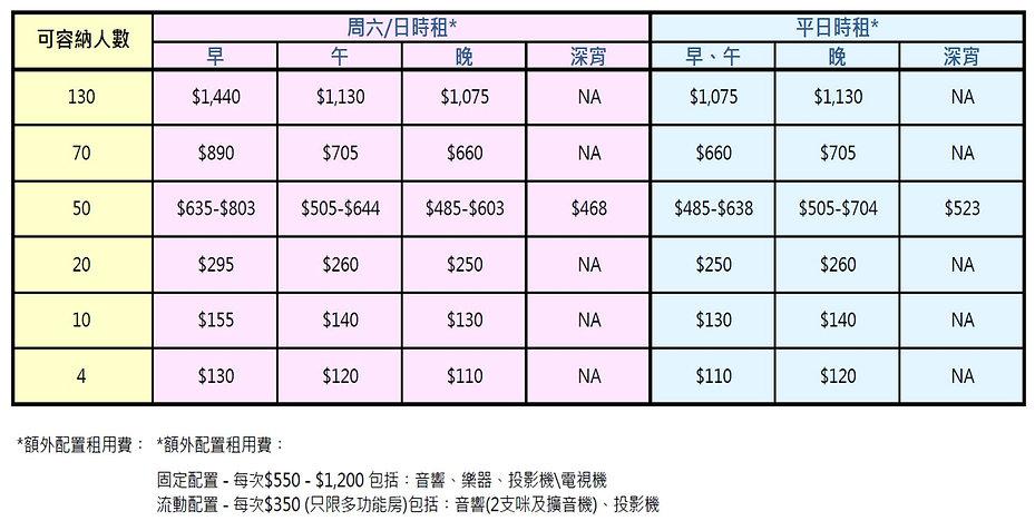 4F 租賃_八福匯散租價目表_廣告用210309.jpg