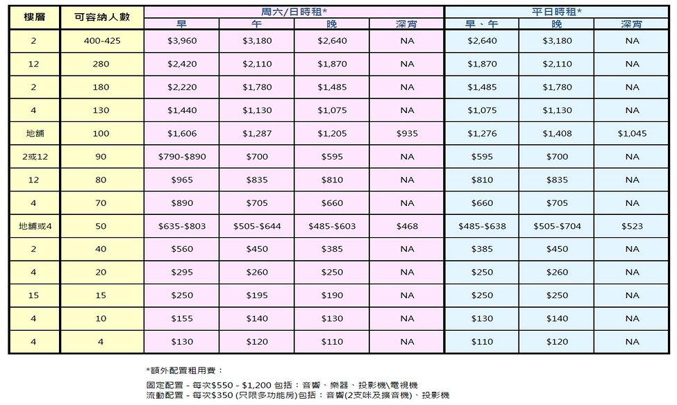 總表 租賃_八福匯散租價目表_廣告用210309.jpg