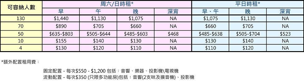 20210624 八福匯散租價目表_廣告用(中)_4F.jpg