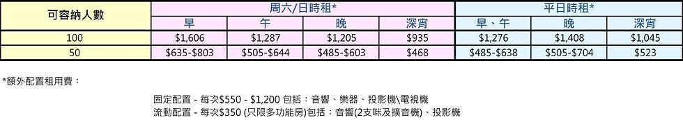 20210624 八福匯散租價目表_廣告用(中)_GF.jpg