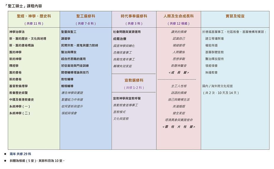 2019_聖工碩士-2.jpg