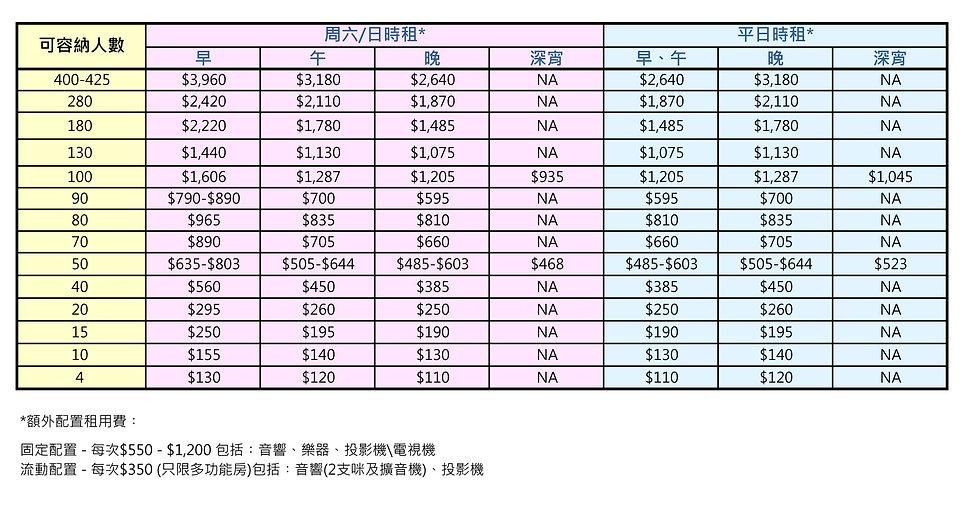 八福匯散租價目表_廣告用2008.jpg