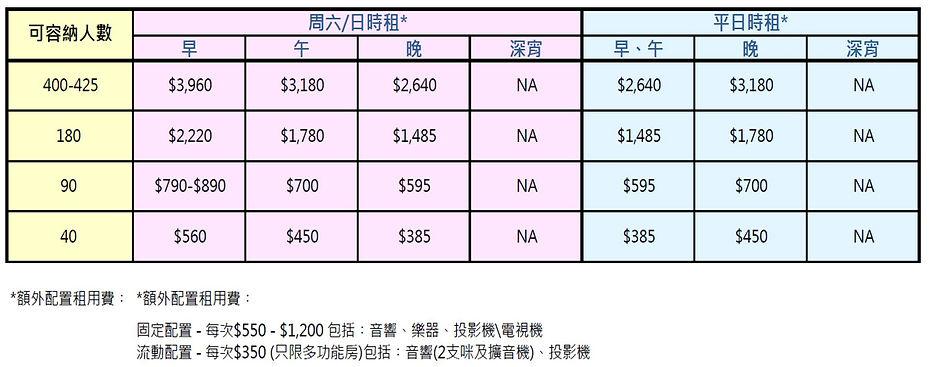 2F 租賃_八福匯散租價目表_廣告用210309.jpg
