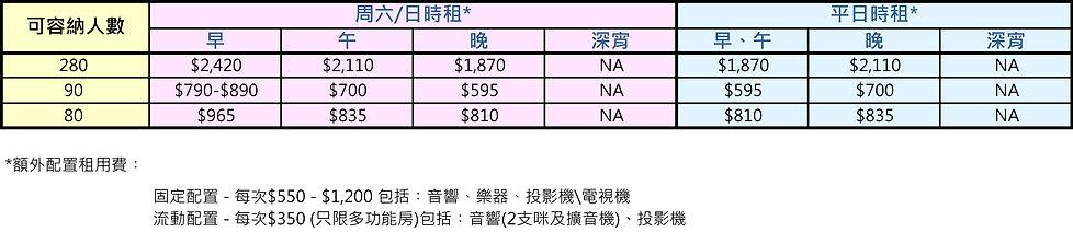 20210624 八福匯散租價目表_廣告用(中)_12F.jpg
