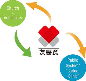 3 chart.jpg
