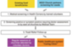 organ chart.jpg
