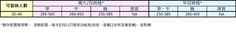 20210624 八福匯散租價目表_廣告用(中)_13F.jpg