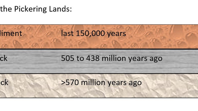 The 3 layers of geology under the Pickering Lands