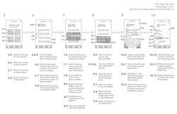 NYCApp-InterfaceUserFlowFINALSET-02