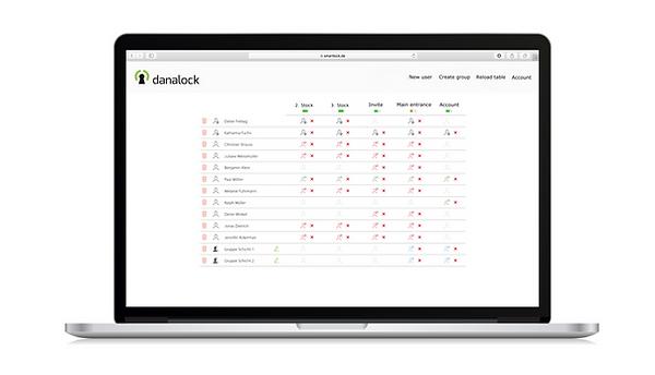 DANALOCK WEB