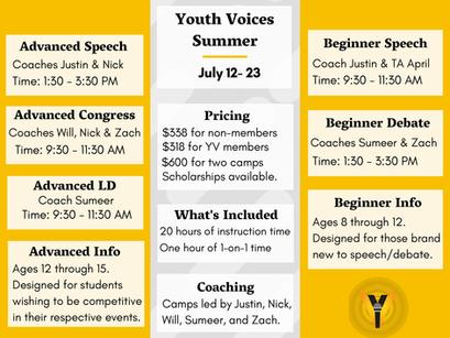 Youth Voices Summer Program Info Update