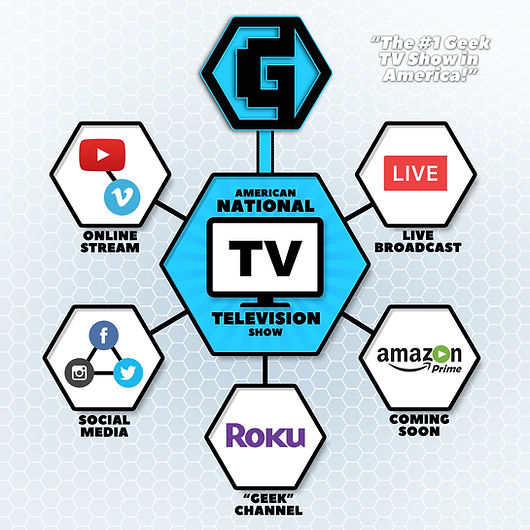 The Geekery View - TV Show - Roku - Soci