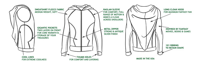 2014 Hoodie-Layout with descriptions -sm