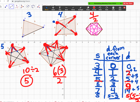 Diagonals in polygons-Thinking in Patterns Session 1 BLM 3