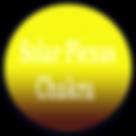 Solar Plexus Chakra Page