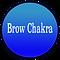 Sacral Chakra