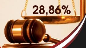 Atualização de andamento do processo dos 28,86%