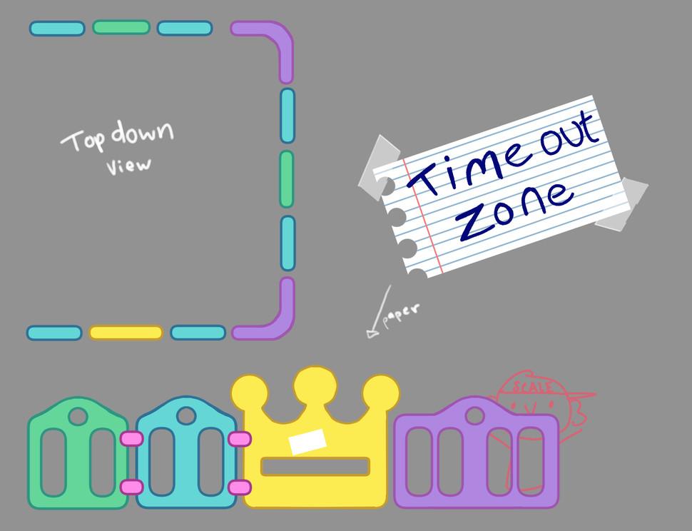 TimeOutZone