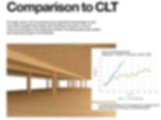 guardian open rib system comparison clt.