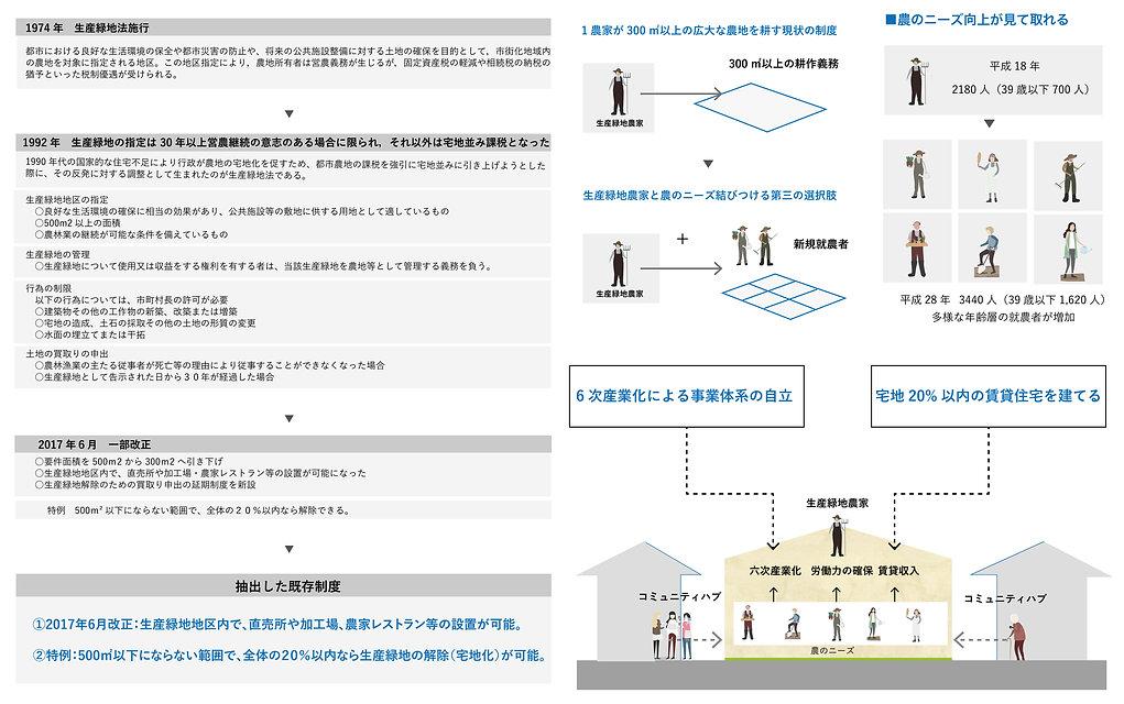 SETAGAYAスキーム-01.jpg