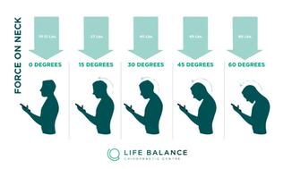 Life Balance Infographic