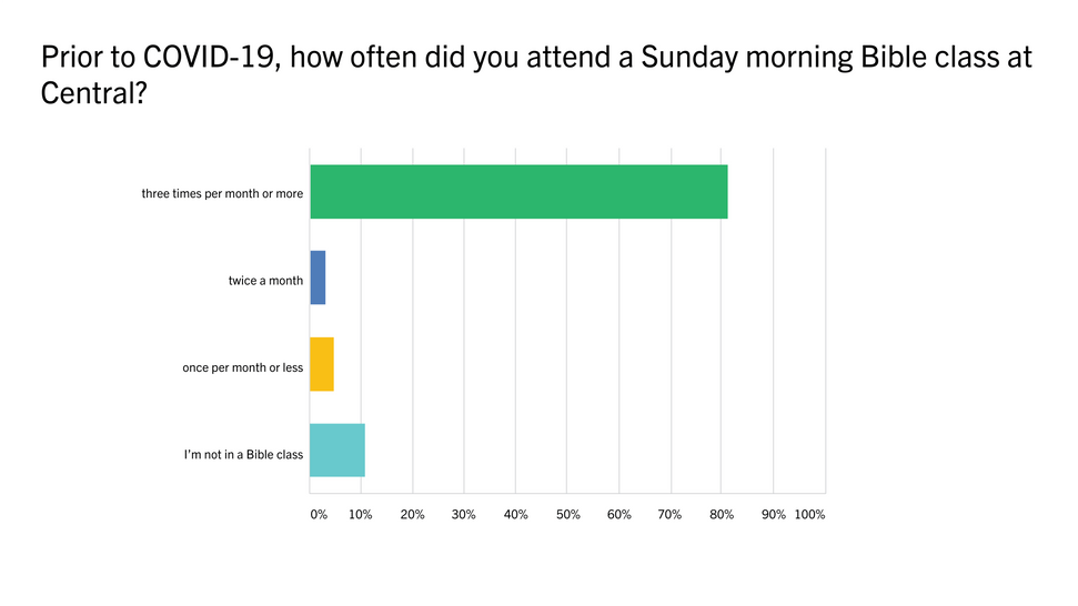 Feedback All Ages-05.png