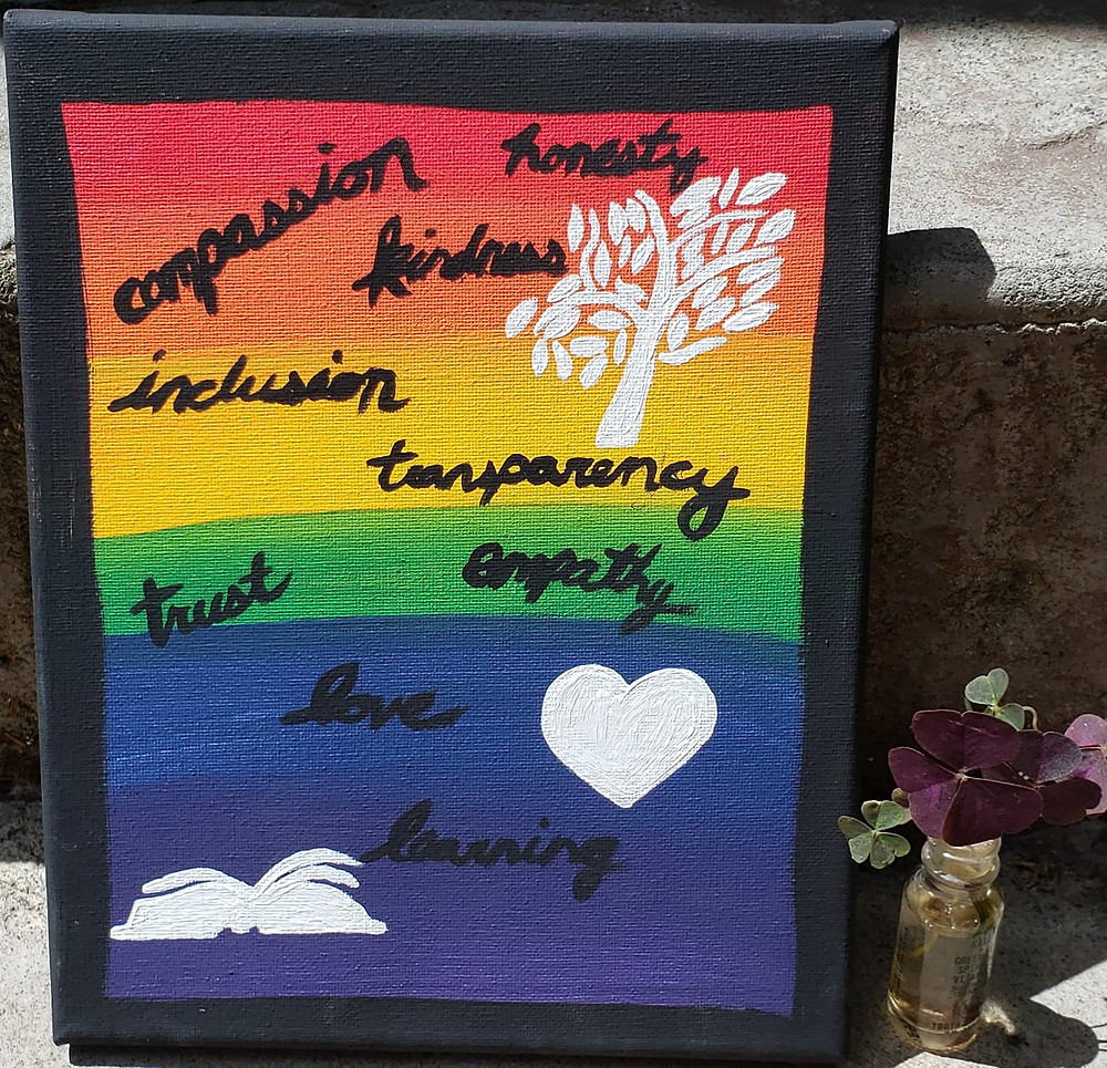 A canvas painted with stripes in a rainbow pattern from top to bottom, with the words compassion, honesty, kindness, inclusion, transparency, trust, empathy, love, and learning in black text on it. Painted in white is a silhouette of a tree, a heart, and an open book.