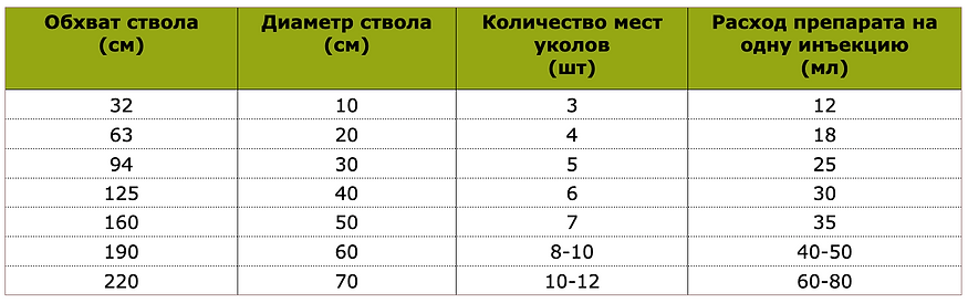 Таблица_Каштаны_5022021.png