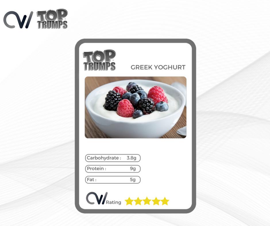 Greek yoghurt weight loss
