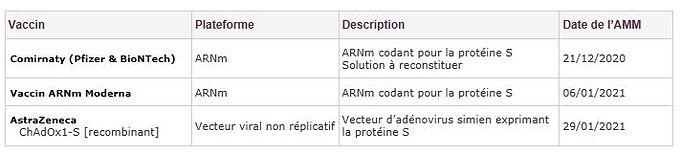 ANSM vaccins.JPG