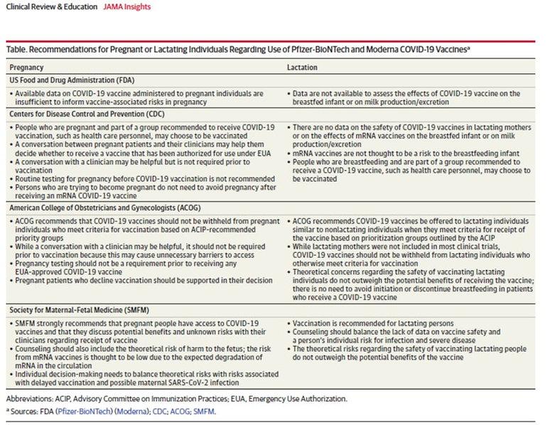 2021-jama-tablevaccination.jpg