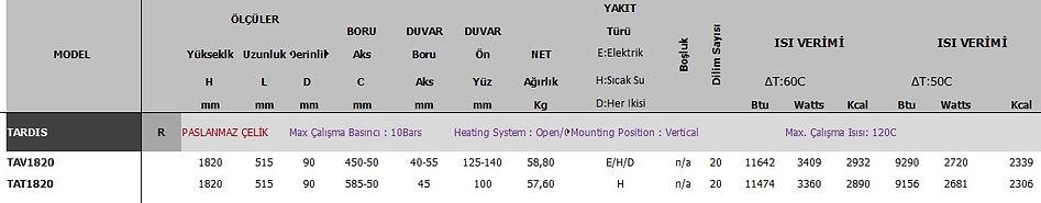 tardis-stainless-steel-design-radiator-p
