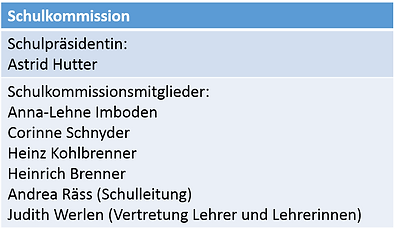 Schulkommission.png