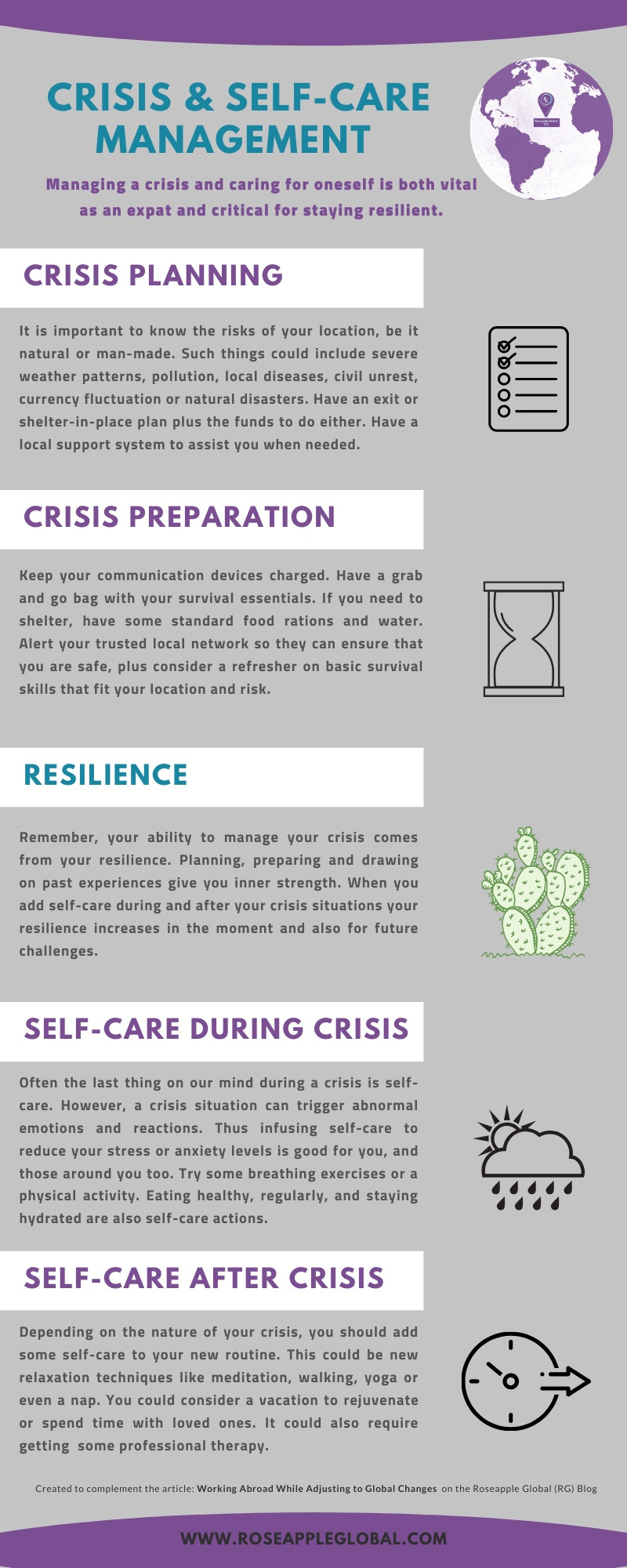 Infographic about crisis planning and self-care