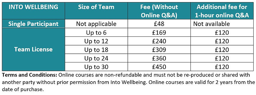 Snip of Online course pricing.jpg
