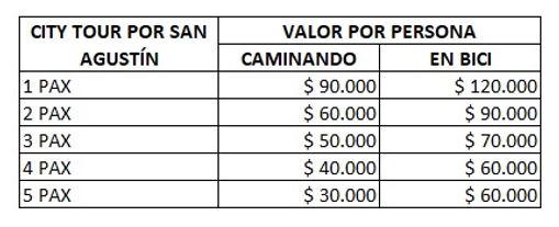 City Tour San Agustín.jpg