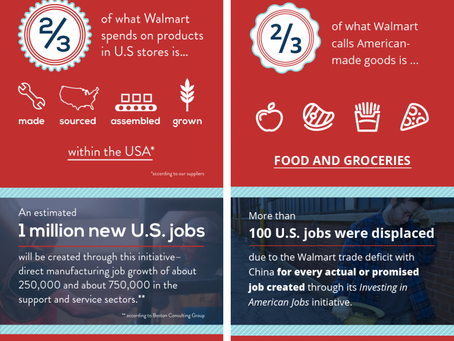 Walmart is Still Misrepresenting its Made in America Claims