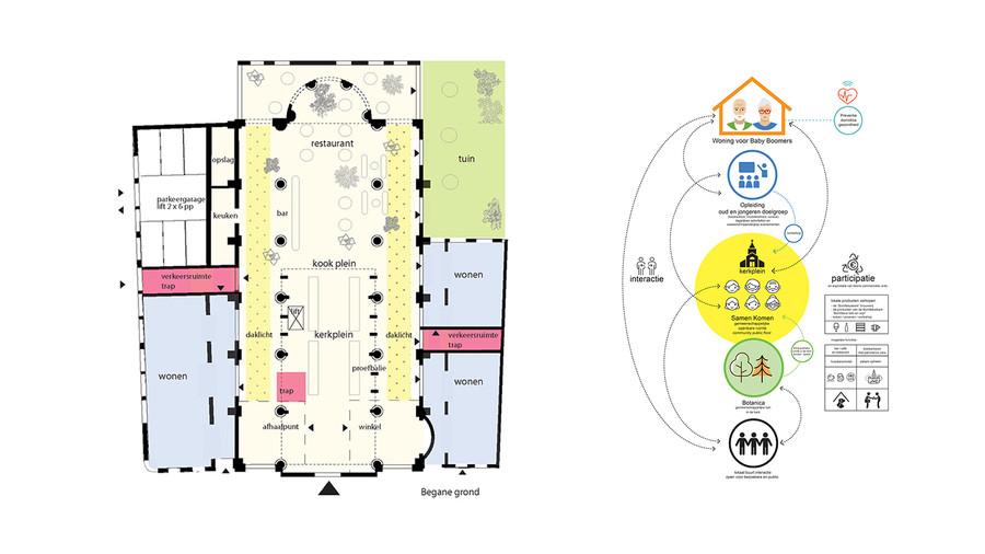 108_Bonifacius-kerk-floorplan-diagram_16