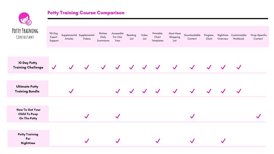 Website Price Comparison Course Chart.pn