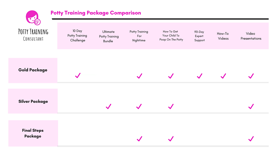 Website Price Comparison Package Chart.p