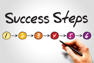 STEP 6. HOW TO GET STARTED SELLING FINAL EXPENSE BY PHONE